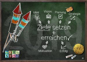 Hypnosetherapie Sahler Workshop Ziele setzen und erreichen